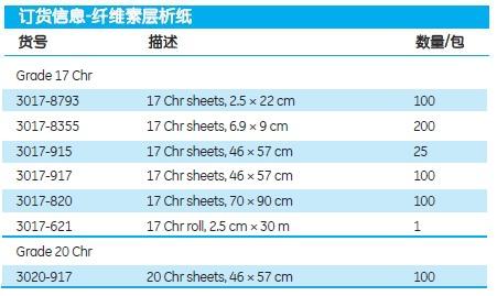 3017-820-Whatman Grade 17Chr 纤维素层析滤纸-层析纸