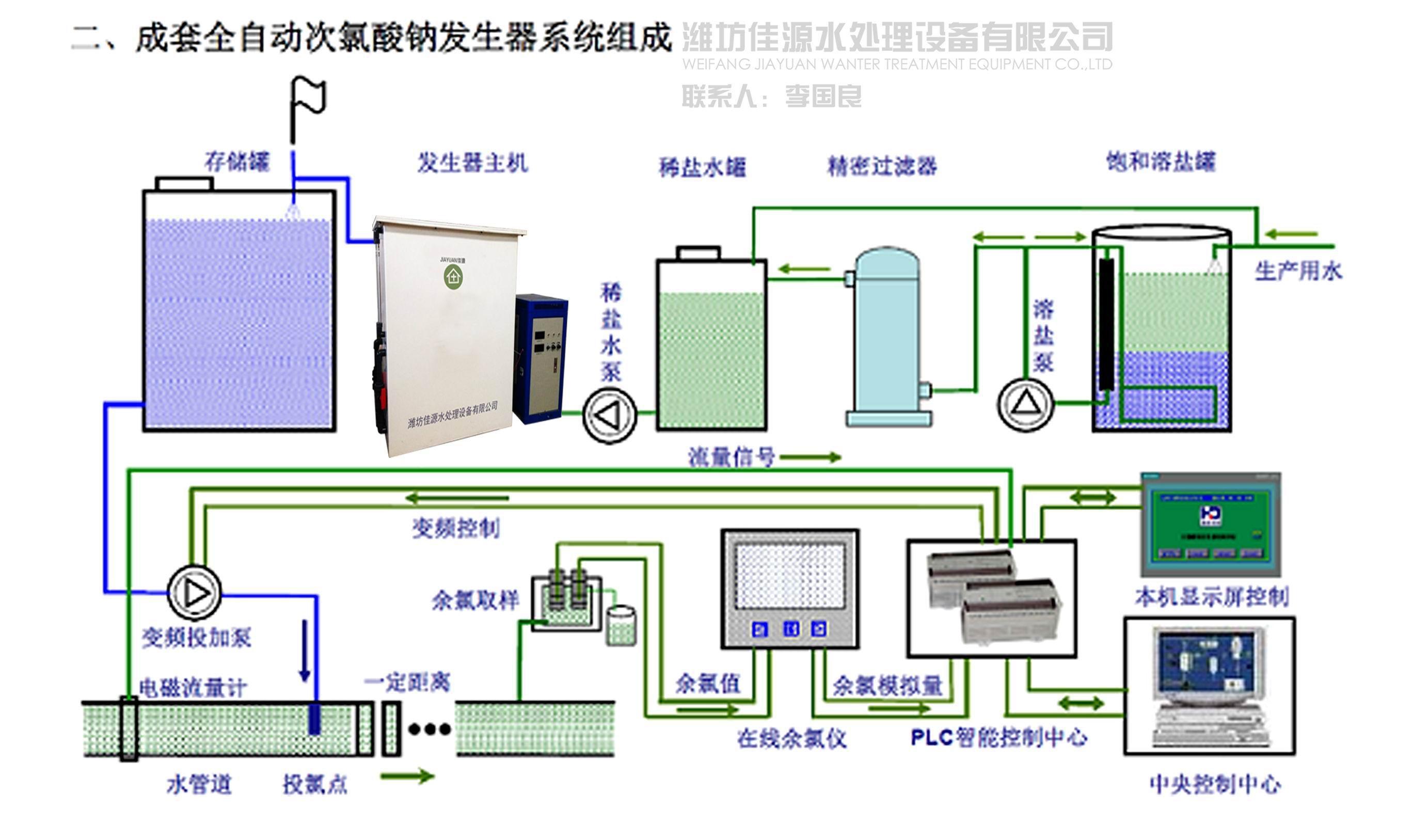 成套全自动次氯酸钠发生器系统组成价格