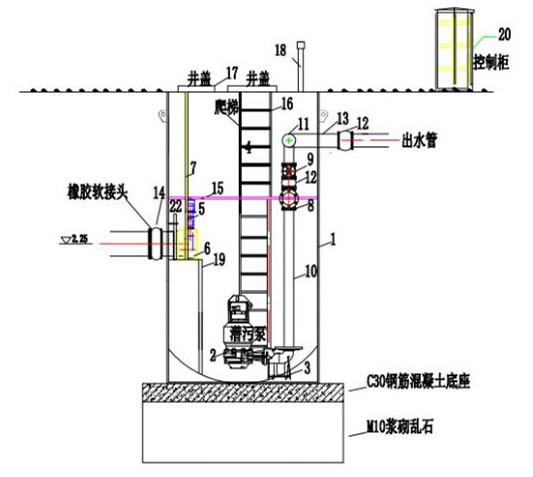 襄樊一体化污水处理设备