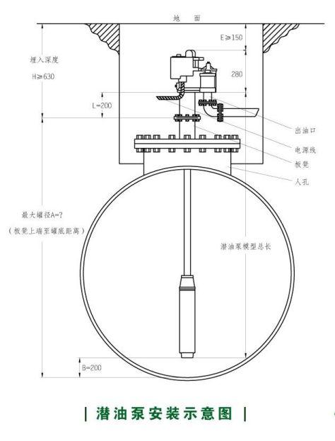 加油站潜油泵安装示意图