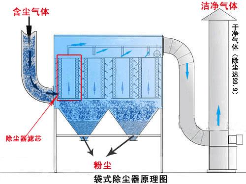 plc脉冲除尘电路图