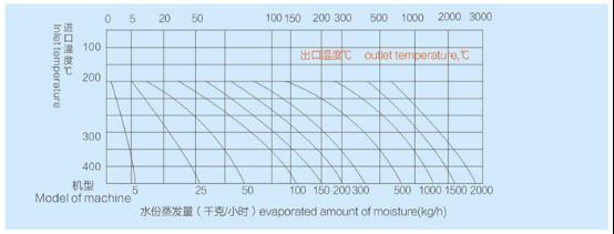 酚醛树脂固化温度