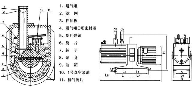 2xz旋片式真空泵内部结构图