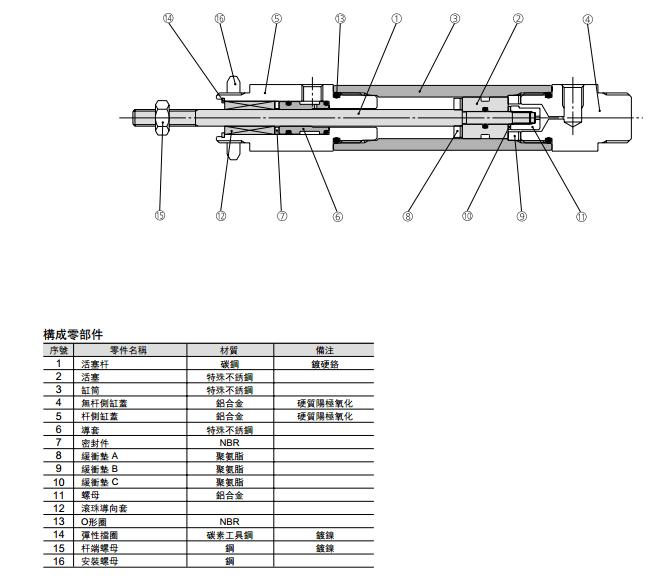 正品供应smc低摩擦气缸内部结构图,smc低摩擦气缸规格尺寸图