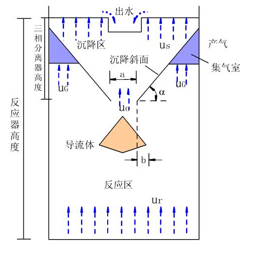 电路 电路图 电子 设计 素材 原理图 554_512