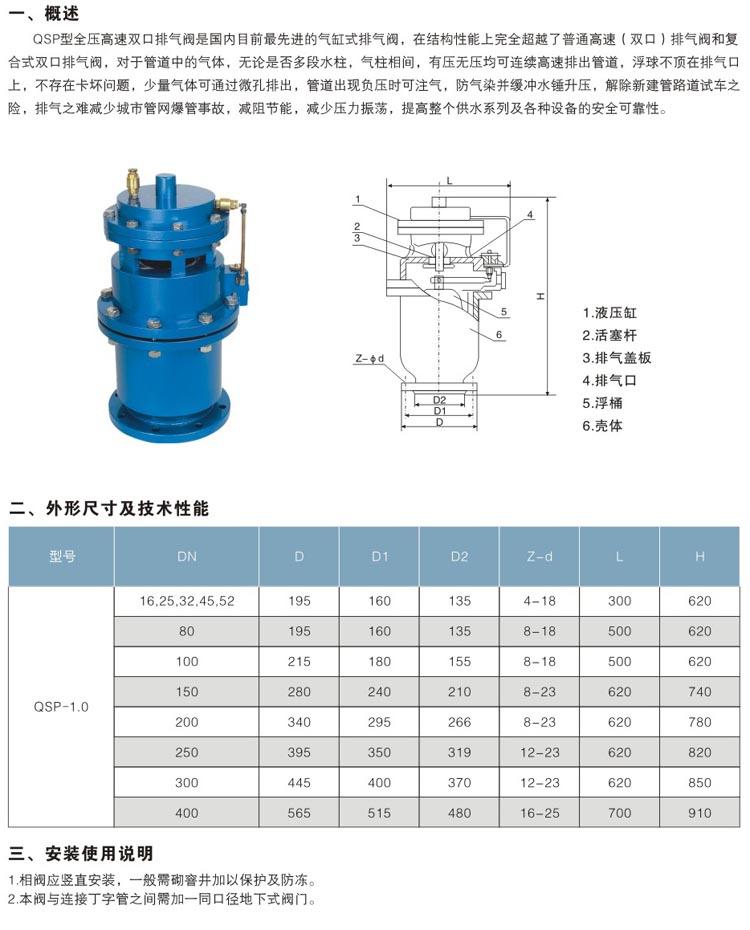 (双口)排气阀和复合式双口排气阀,对于管道上的气体无论是否多段水柱图片