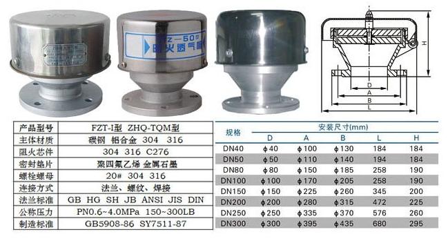 结构及作用 fzt阻火透气帽由压力阀和真空阀组成,安装于货油舱透气管