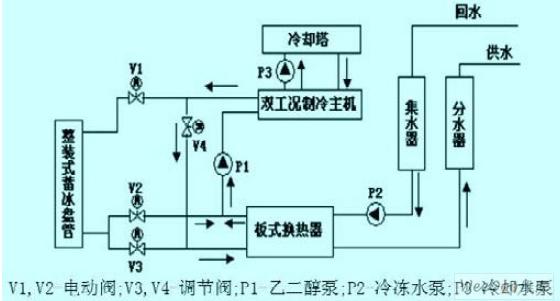 电路 电路图 电子 原理图 560_301