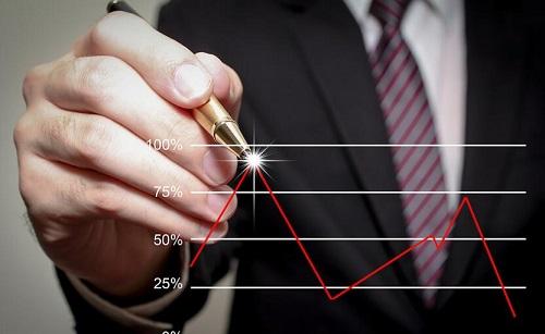 经济结构转型,国家政策支持