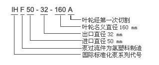 IHF氟塑料化工泵型号意义