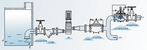 电路 电路图 电子 原理图 500_171