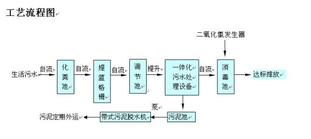 电路 电路图 电子 设计 素材 原理图 628_280