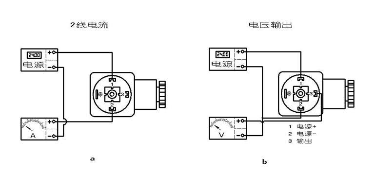 精巧型压力变送器-江苏三丰仪表科技有限公司