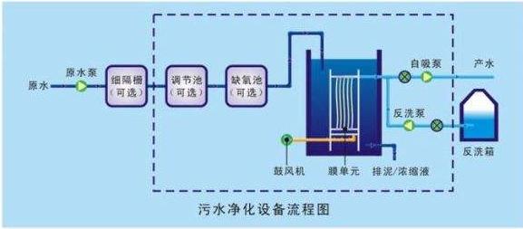电路 电路图 电子 设计 素材 原理图 577_253