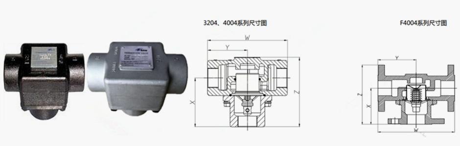 柴油机和压缩机提供了高品质且价格优惠的自力式温度控制阀.图片