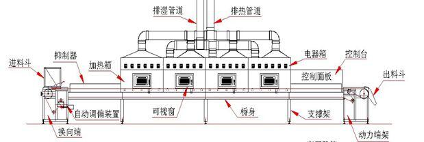 电路 电路图 电子 设计 素材 原理图 619_208